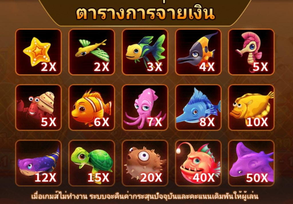 เกมยิงปลา ตุ๊กตานำโชคจับปลา พนันออนไลน์