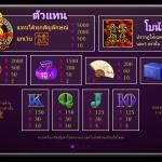 ทำกำไรบนเว็บไซต์ คาสิโนออนไลน์ มากกว่าที่เคยเป็นได้กับเกมนี้  สล็อต ไก่ทองให้โชค